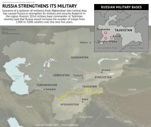 russia_military_bases_tajikistan (1)